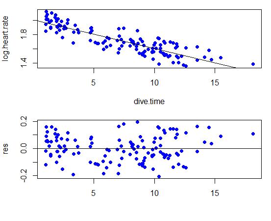 TI-Nspire vs. R Statistics 162