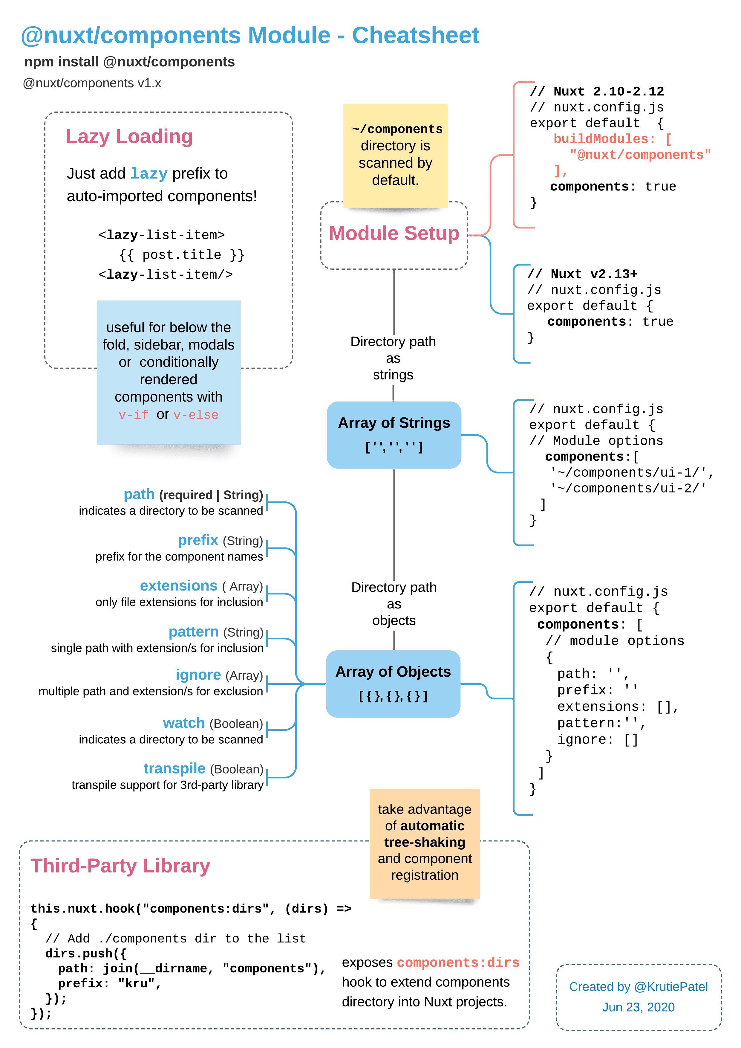 nuxt components module