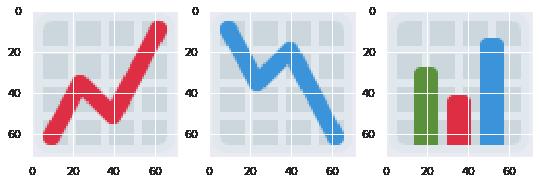 Graph emoji cluster