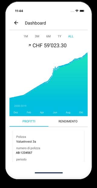Prosperity Dashboard