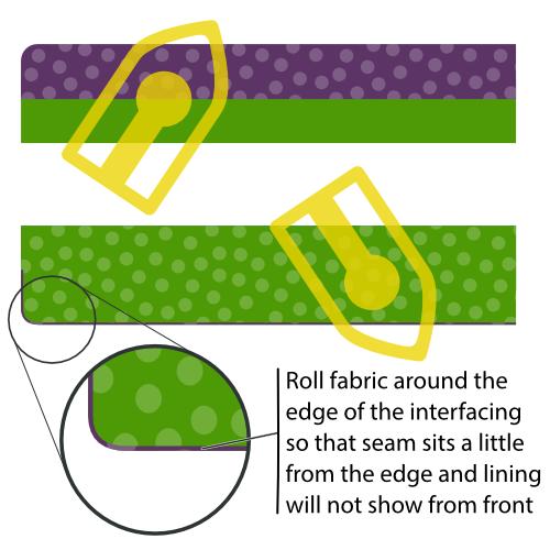 Roll fabric around interfacing edge and press waistband