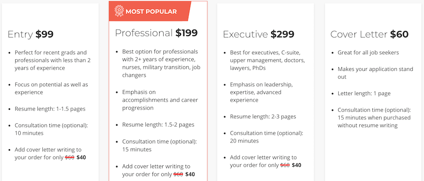 LiveCareer.com prices
