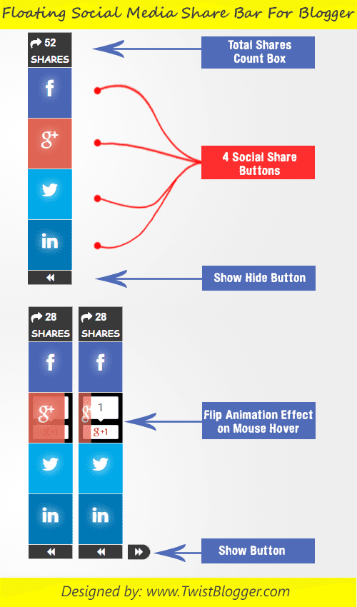Floating-Social-Media-Share-Bar-For-Blogger-With-Show-Hide-Button