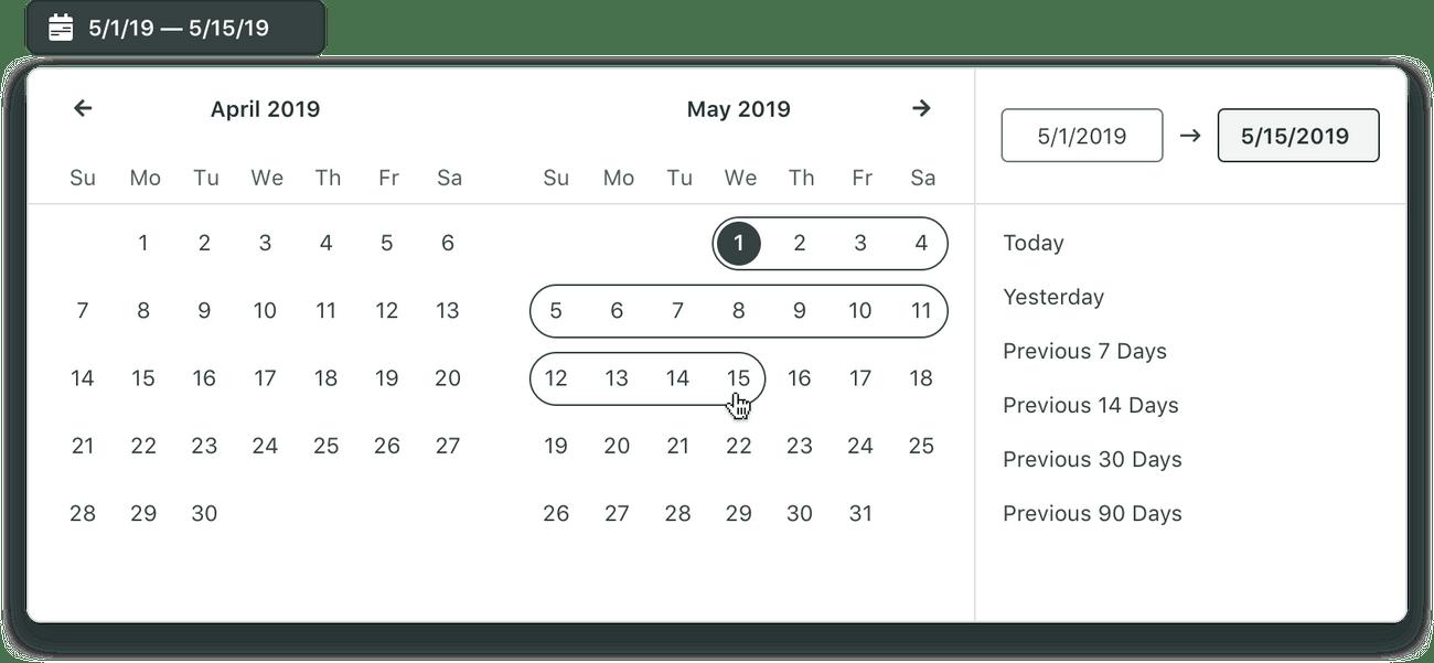Multi Day Range