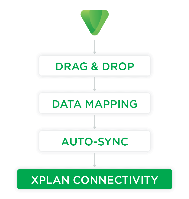 Seamlessly integrate your financial documents with Xplan