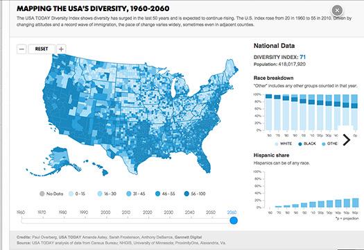 diversitymap2060.jpg