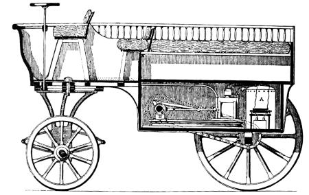 The French Hippomobile, from Wikipedia.org