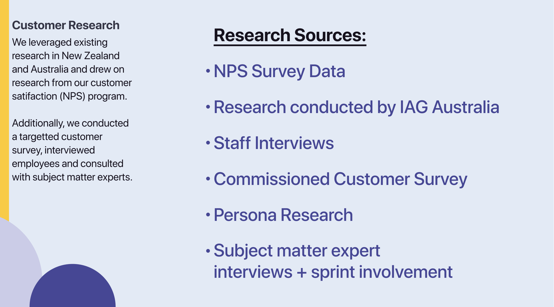 Our Customer Research sources relied on existing internal research, a survey completed by 350 customers, and interviews with internal Subject Matter Experts
