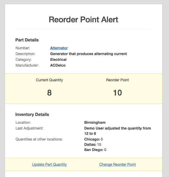 reorder point alert