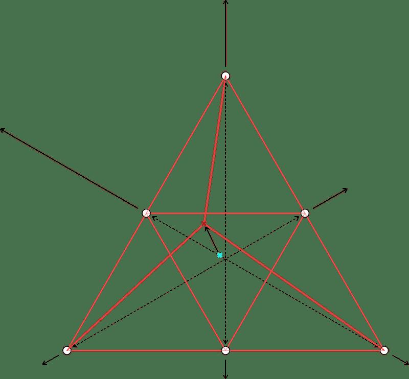 Vector Compare