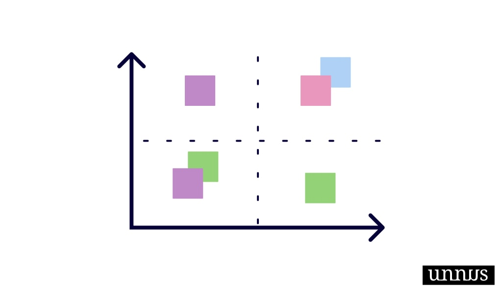 Healthcare Strategic Planning - Brand Prioritization Framework Illustration