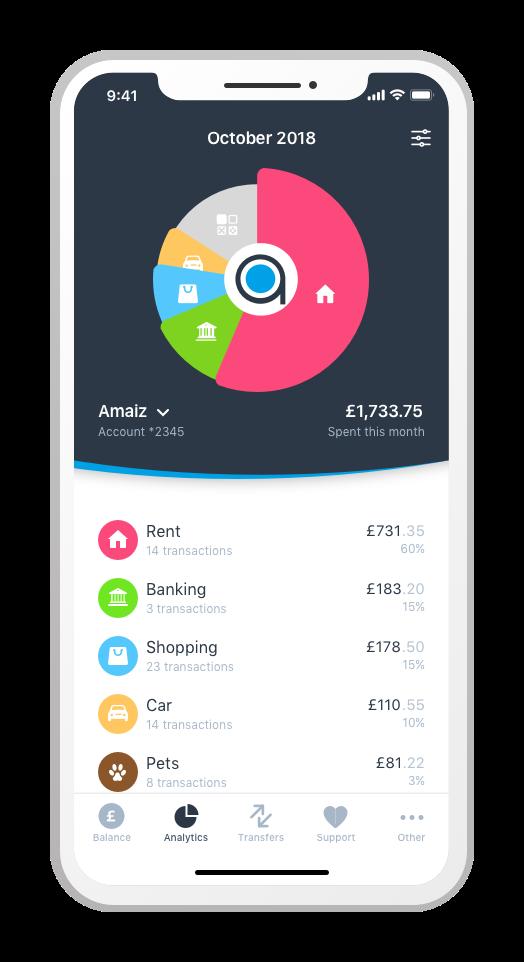 Mobile banking analytics