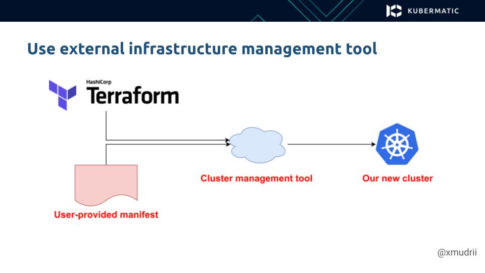 External infrastructure management