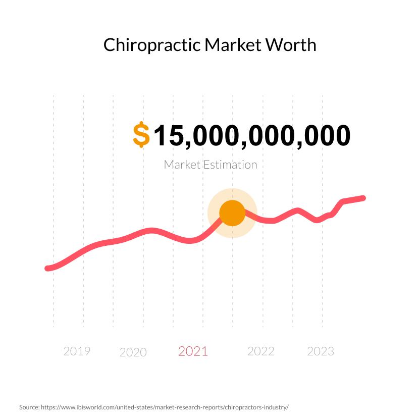 Screenshot of chiropractic facts