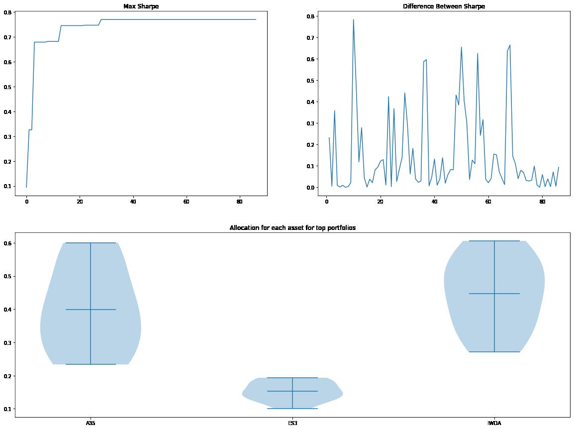 Summary Statistics (Bayesian)