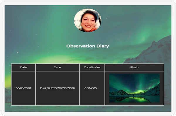 The observation diary of a user on the Aurora web application showcased on a screen