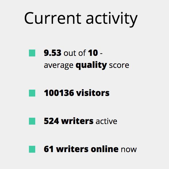 bid4papers.com stats