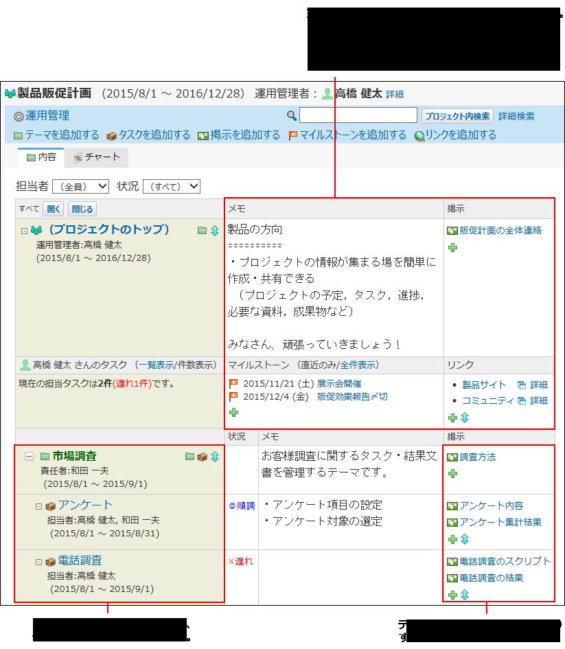 プロジェクトのイメージ