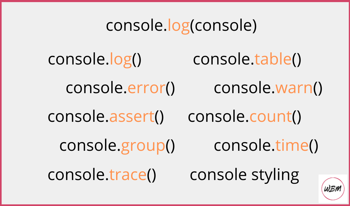 The Console Object In Javascript