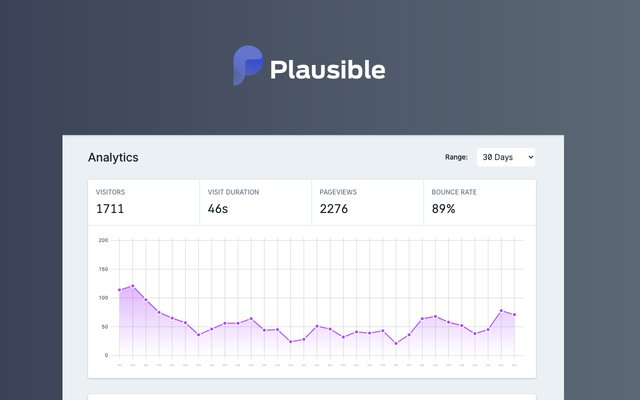 Thumbnail for Statamic Plausible
