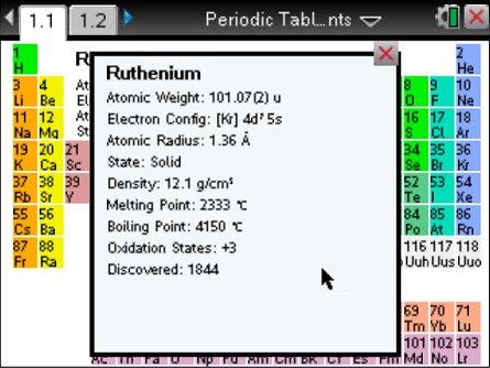TI-Nspire Periodic Table