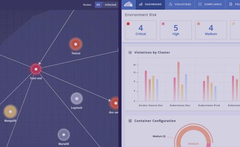 Image - StackRox Platform - Overview