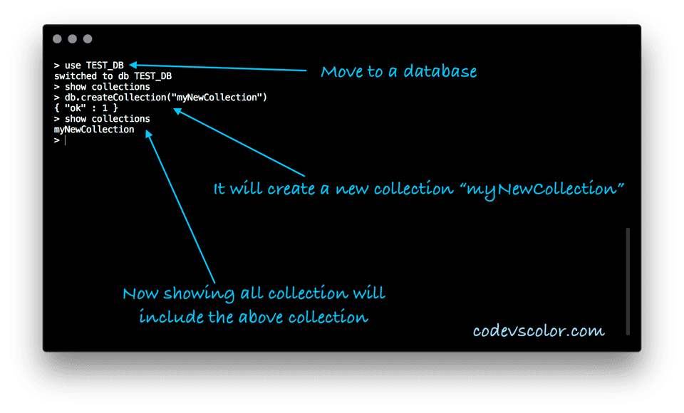 MongoDB create collection