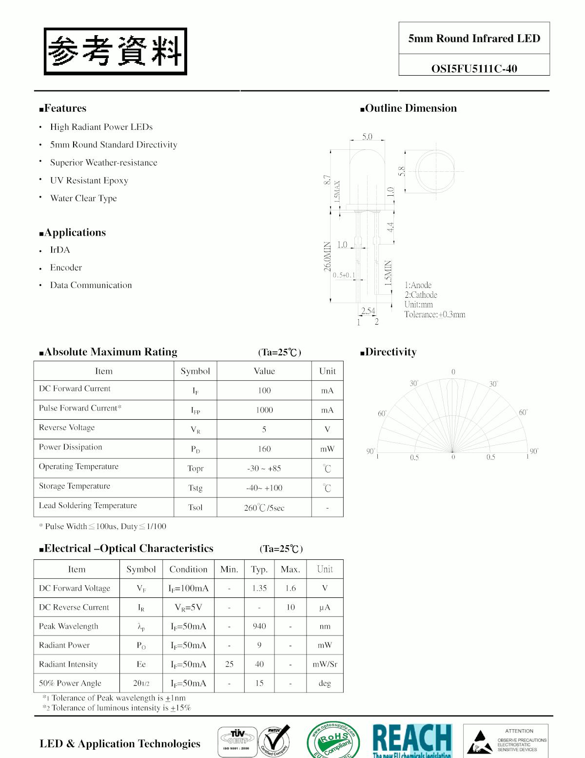 出典: 赤外線LED OSI5FU5111C-40のデータシート
