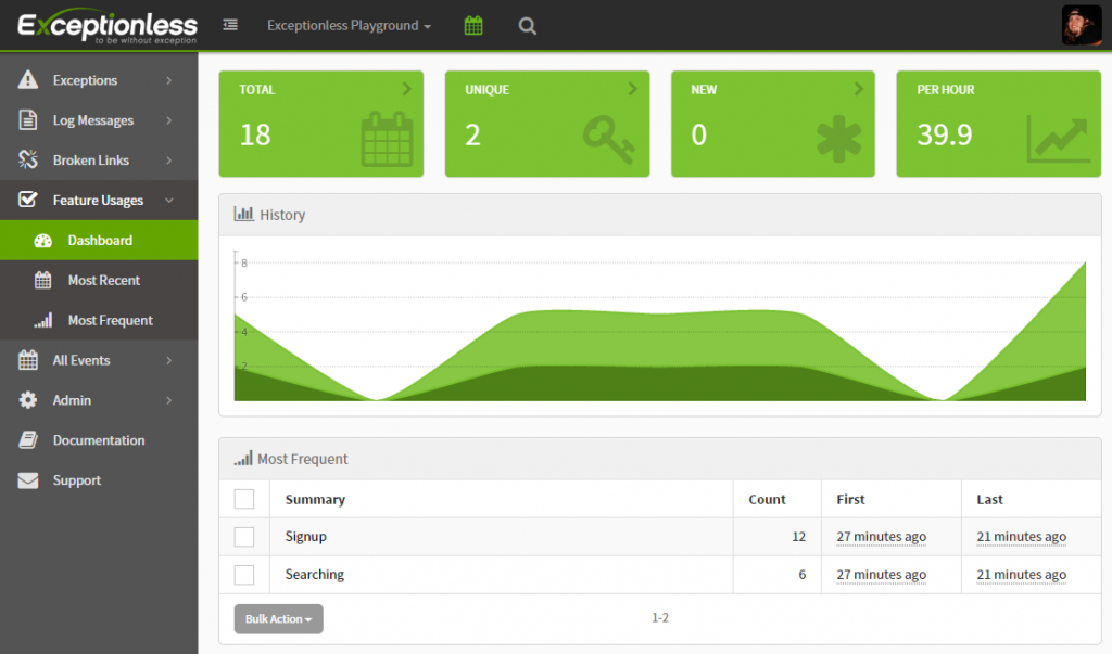 Exceptionless Feature Usage Dashboard