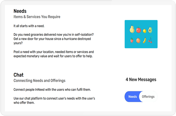 The features section of the Needs & Offers Landing Page showcased on a screen