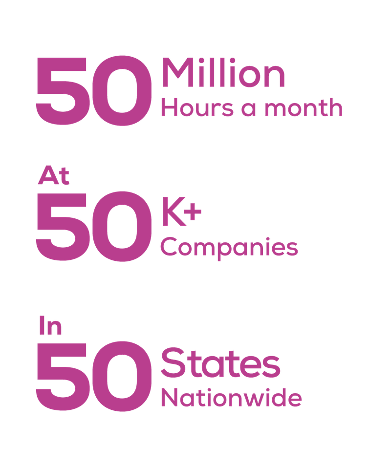 50M Hours a month; At 50K+ Companies; In 50 States Nationwide