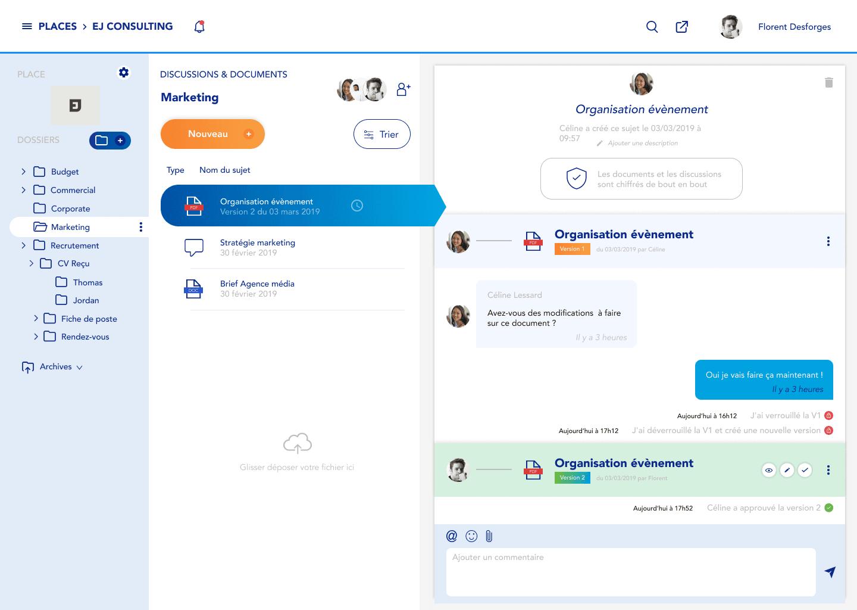SharePlace page