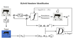 SimGAN: Hybrid Simulator Identification for Domain Adaptation via Adversarial Reinforcement Learning