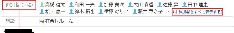 参加者をすべて表示する操作リンクが赤枠で囲まれた画像