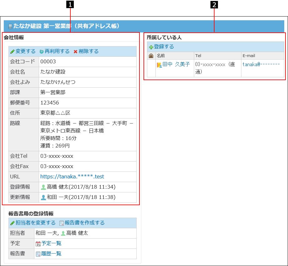 会社データの詳細画面を説明する番号付き画像