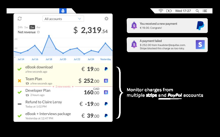 CashNotify app for macOS