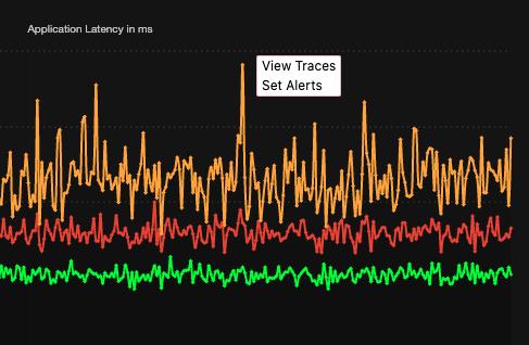 traces-metrics2traces