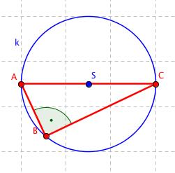 Thaletovy kružnice platí i v opačném směru
