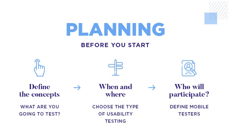 Planning before you start