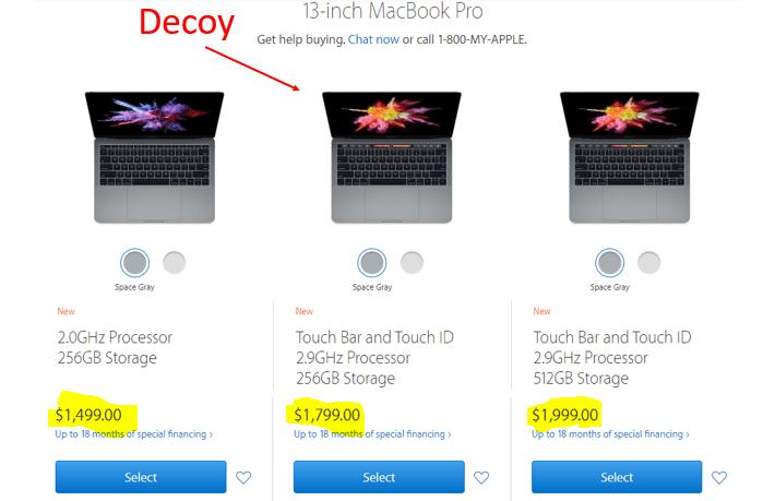 Apple decoy effect
