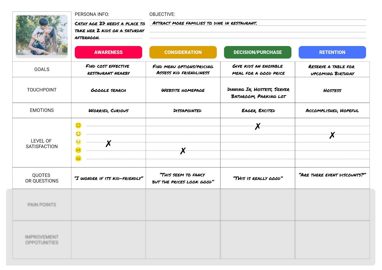 Step 5: Gather data and customer feedback