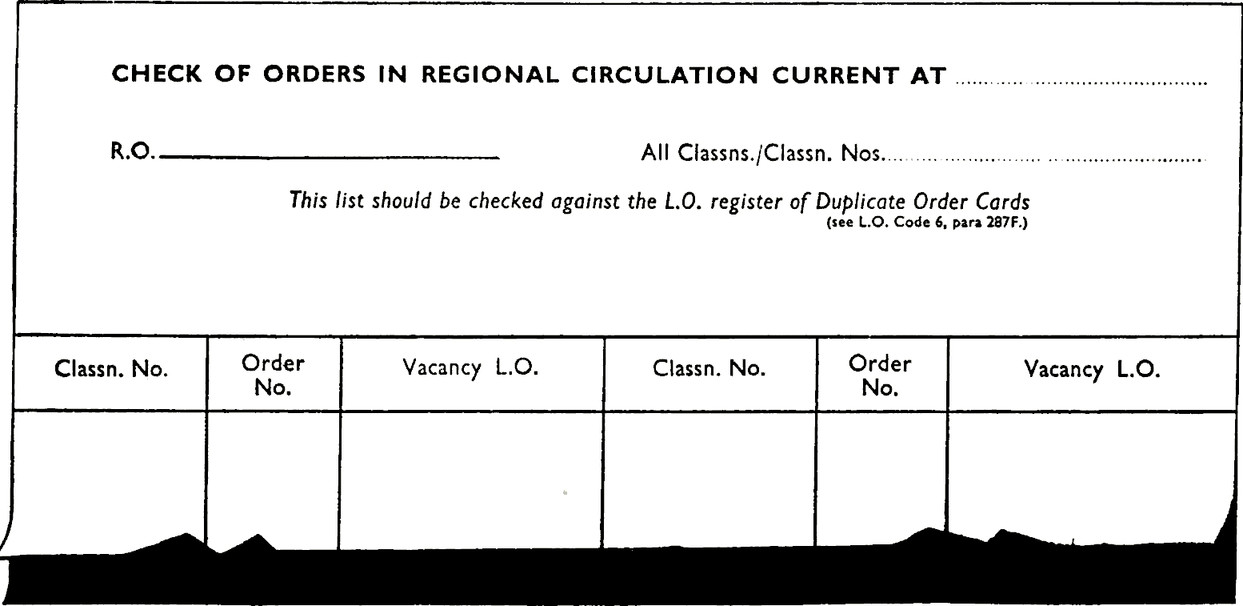 Form. CHECK OF ORDERS IN REGIONAL CIRCULATION CURRENT AT, blank field. RO., blank field. All Classns./Classn. Nos., blank field. This list should be checked against the L.O. register of Duplicate Order Cards. (see L.O. Code 6, para 287F.). Empty table with 6 columns: Classn. No., Order No., Vacancy L.O. These three columns are repeated once more.
