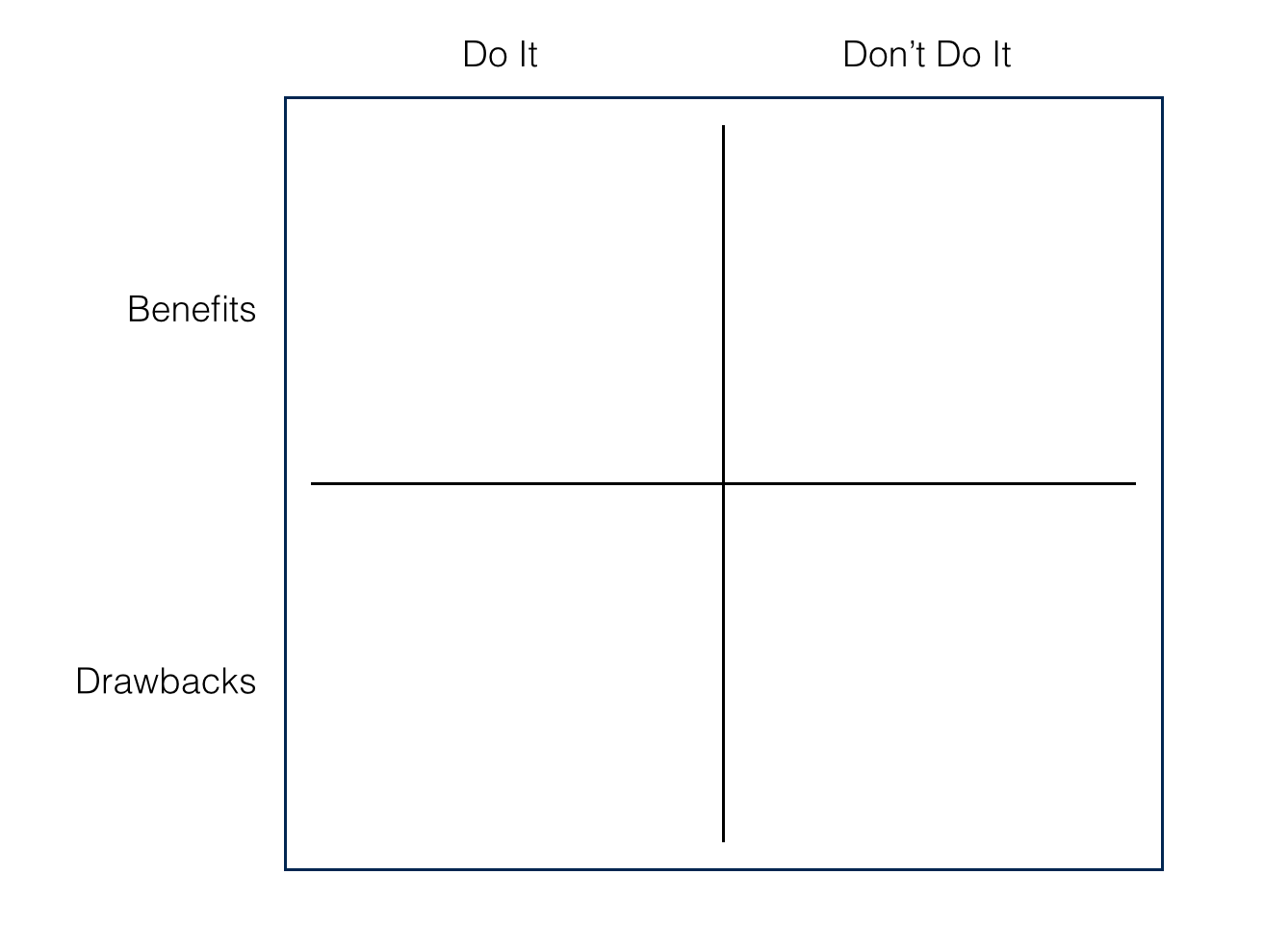Decision Quadrant