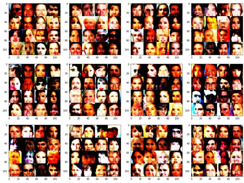 gan_faces