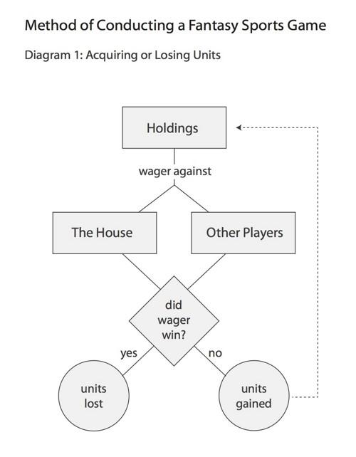 patent diagram 1