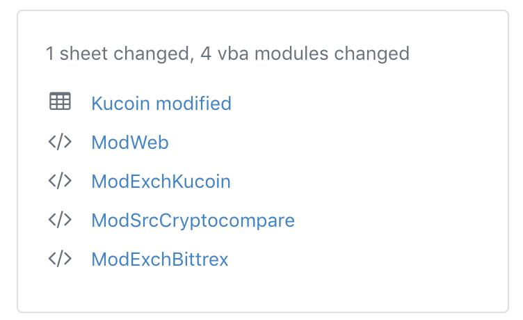 content changes