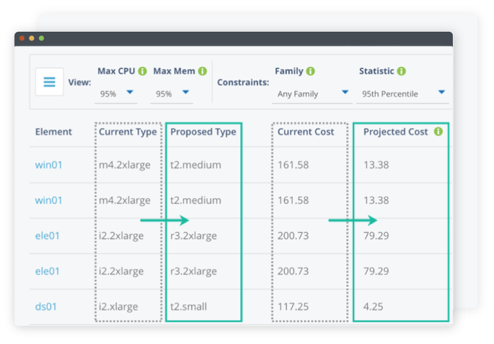 EC2 Sizing Report in Metricly