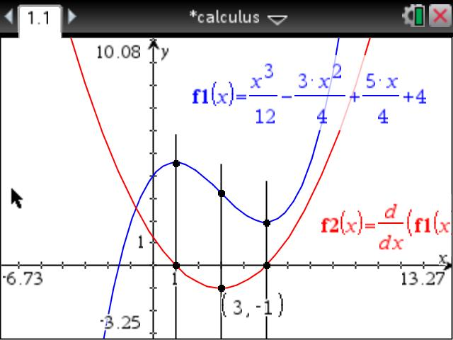 Graphing derivatives TI-Nspire