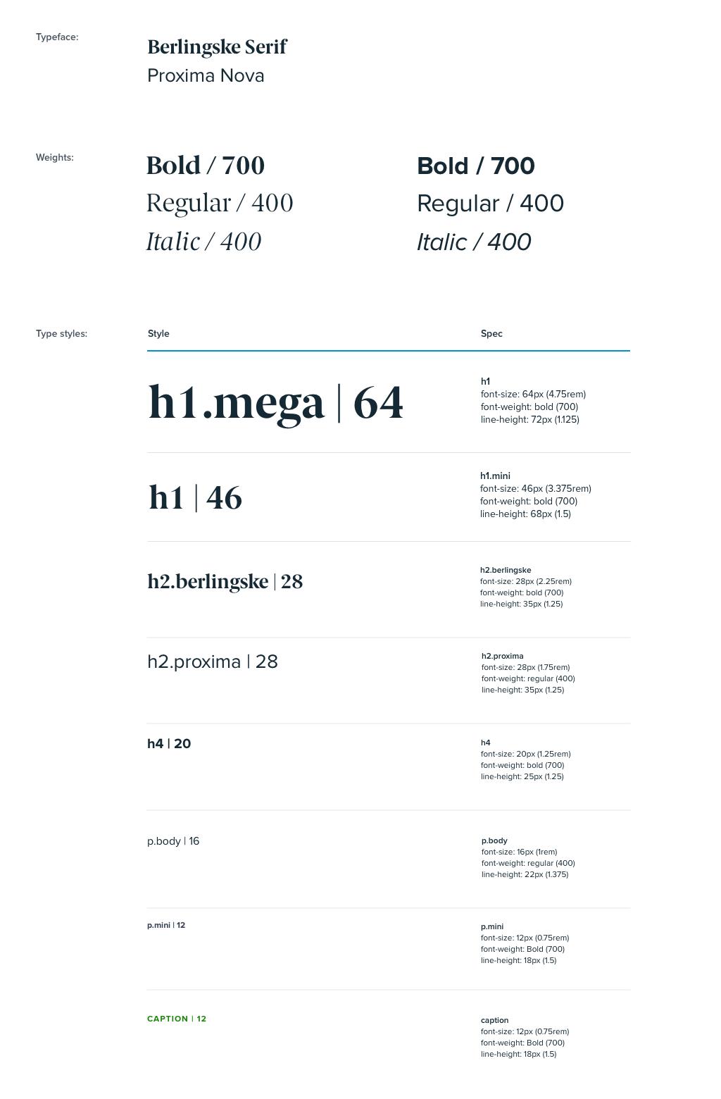 NE Typography