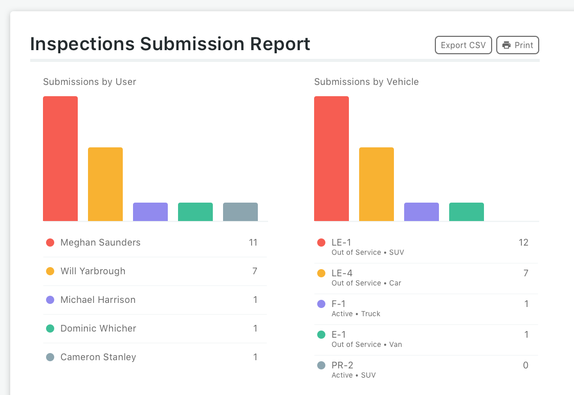 Inspections submission report@2x